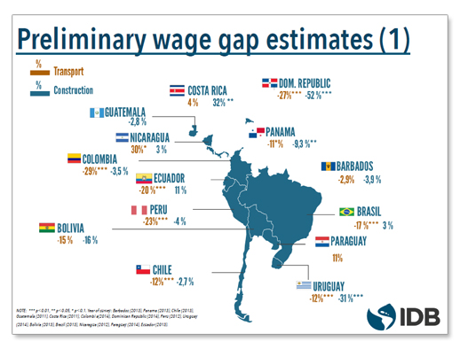 Gender and Labor Markets in Latin America and the Caribbean - IBD Report. To read the PDF full report, click on the graphic