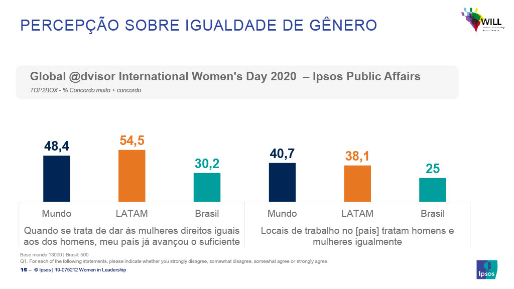 19-075212 Women in Leadership_Relat├│rio Final_SEM RANKINGS1024_13
