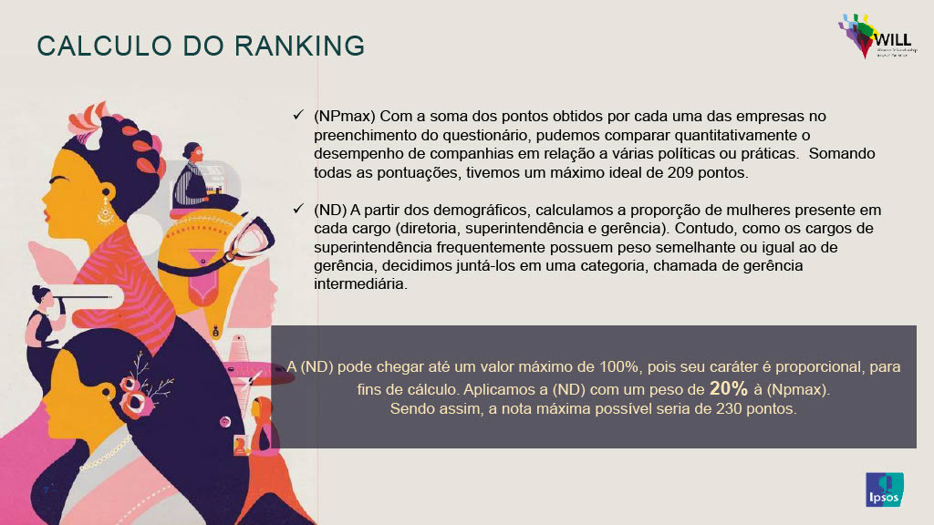 19-075212 Women in Leadership_Relat├│rio Final_SEM RANKINGS1024_6